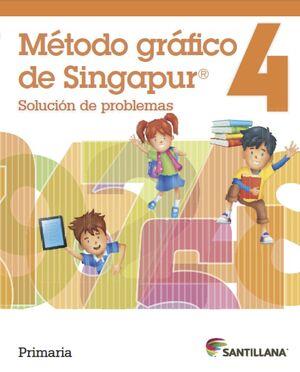 MÉTODO GRAFICO DE SINGAPUR 4