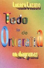 TODO LO DE ORTOGRAFÍA EN DIAGRAMAS